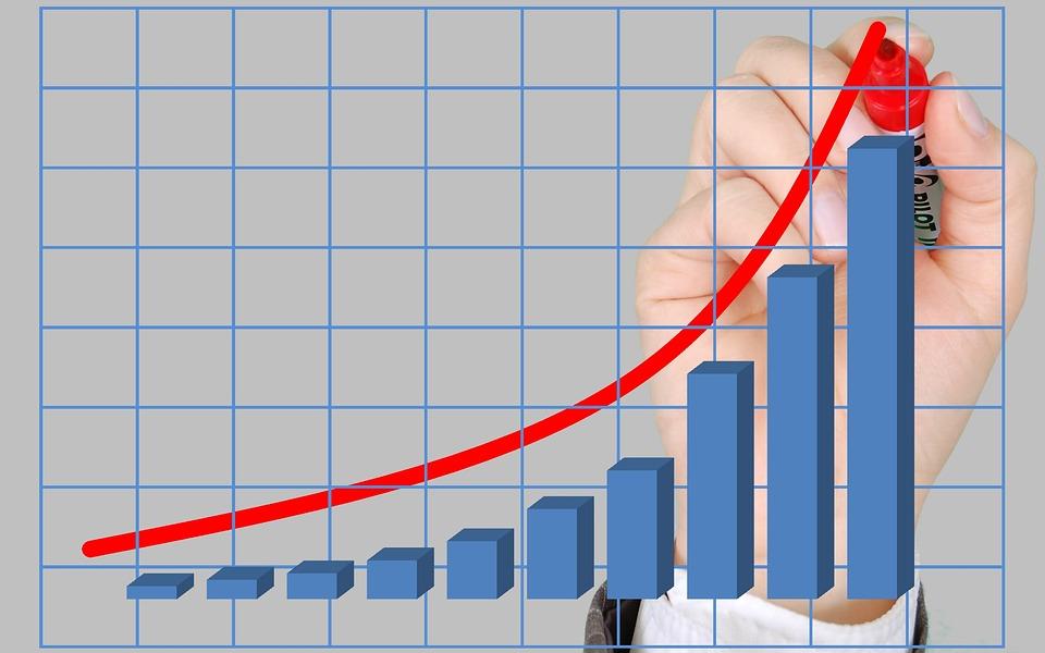 befektetés alapjai